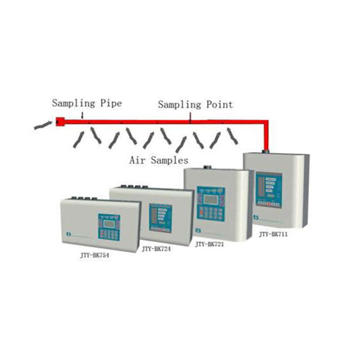 Fire Alam Devices System HSSD 3